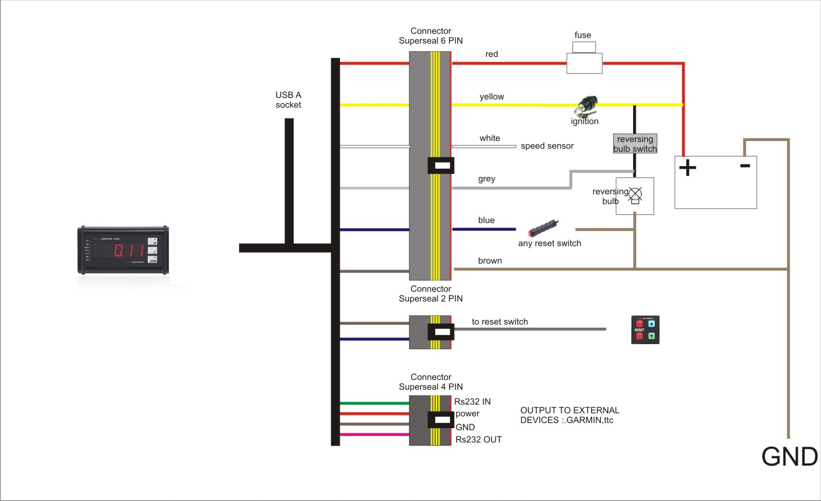 Instruction Garmin 4 Pin Wiring Diagram How To Connect